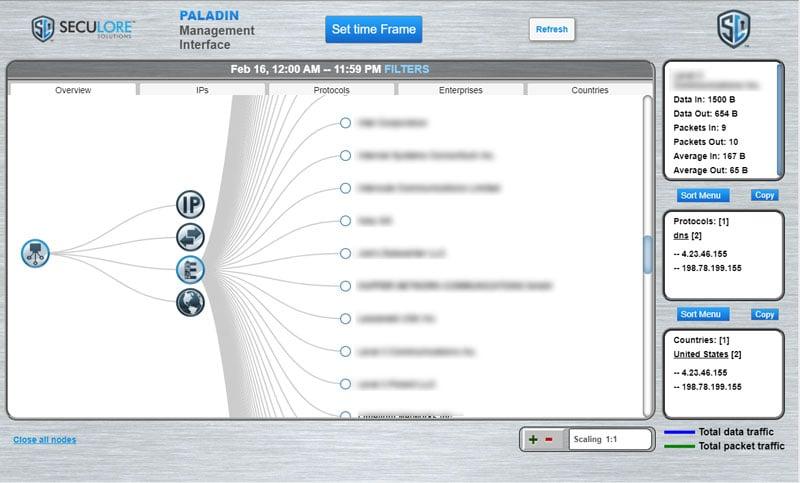 Visualization-Overview---Enterprises